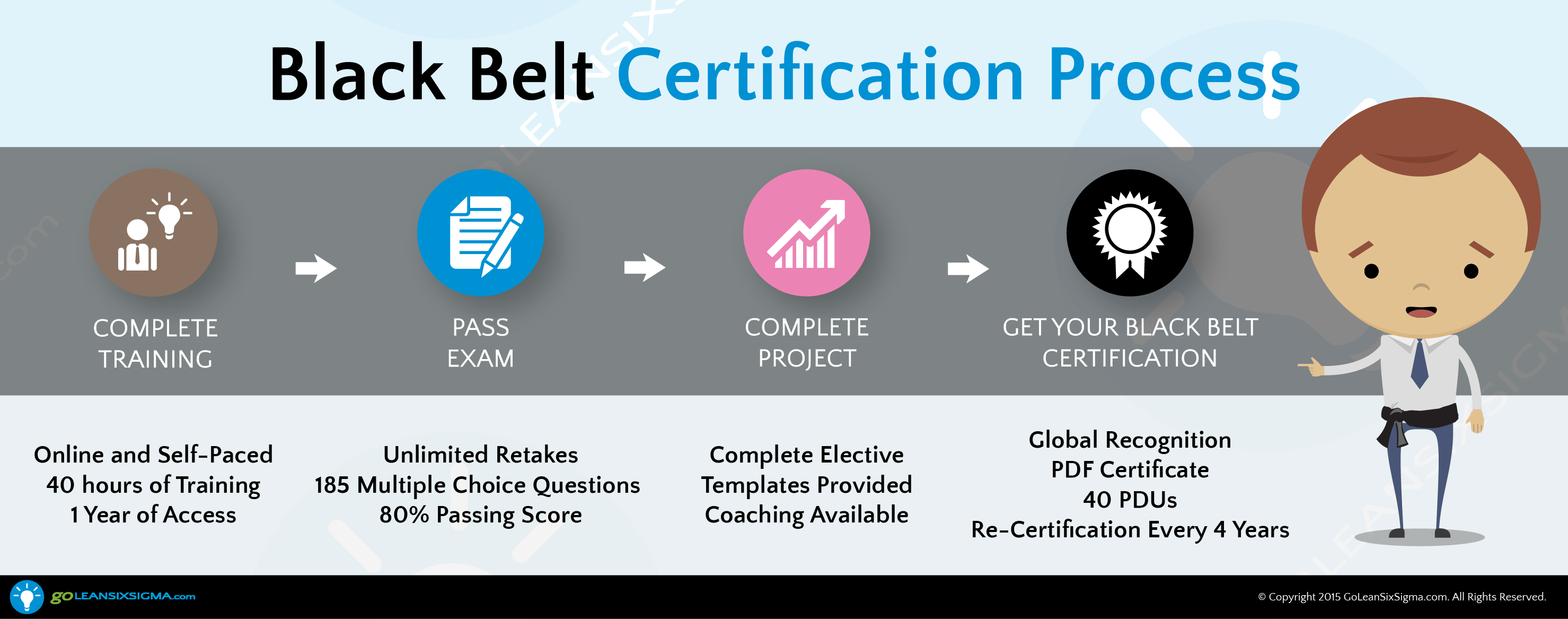 GLSS_CertificationProcess_Black Belt Cert_pro