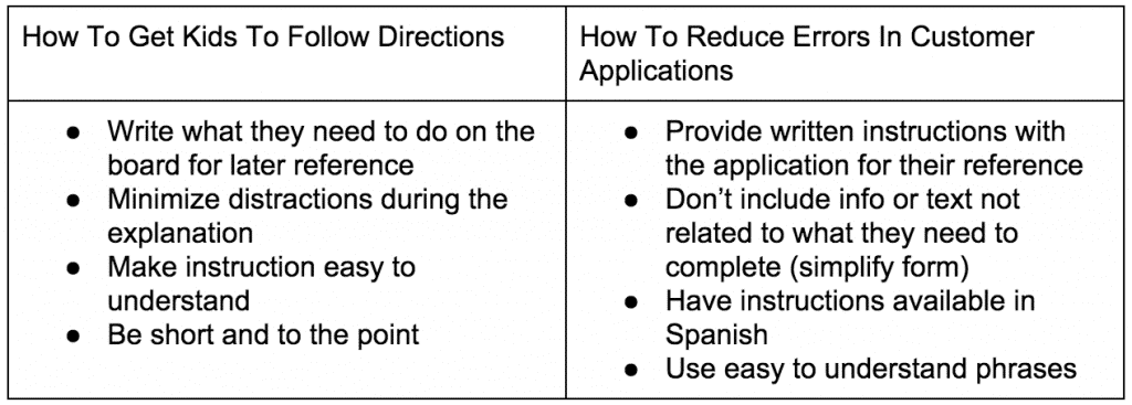 Reducing errors in customer applications