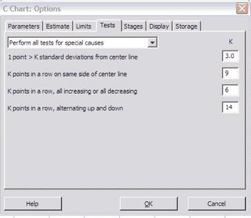 C-Chart-Minitab-Options