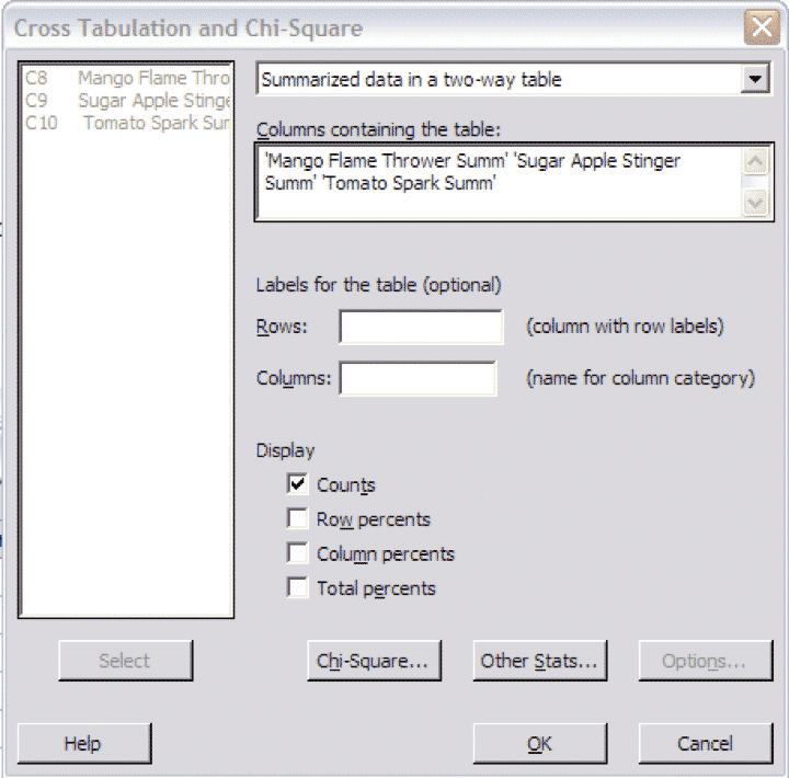 Chi-Square-CrossTabulation-Minitab