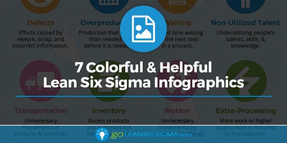 Infographics Banner Goleansixsigma Com