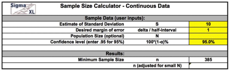 SampleSizeCalculationContinuous SigmaXL