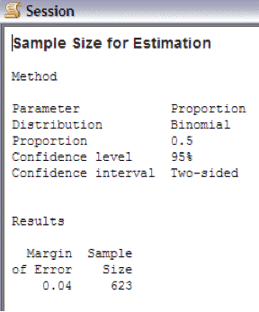 SampleSizeCalculationDiscrete Minitab Session