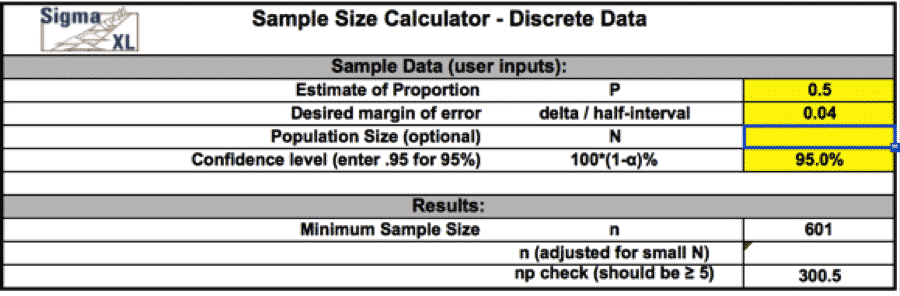 SampleSizeCalculationDiscrete-SigmaXL