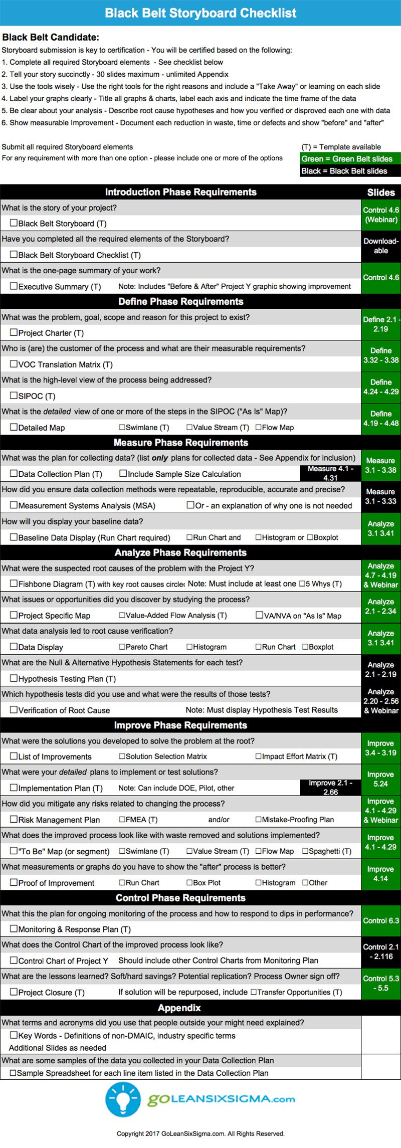 Black Belt Storyboard Checklist - GoLeanSixSigma.com