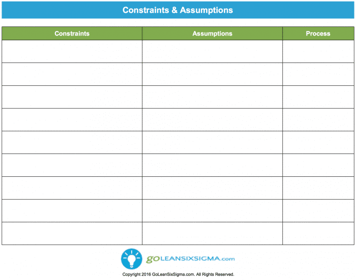 Constraints & Assumptions V3.0 GoLeanSixSigma.com