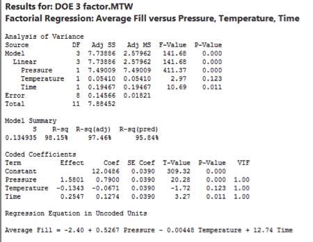DOE-Minitab-FullFactorial-12-Output