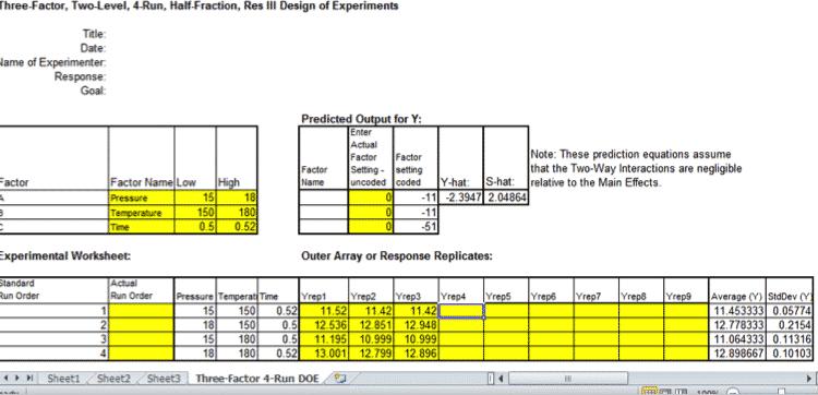 DOE-SigmaXL-FullFactorial-Worksheet