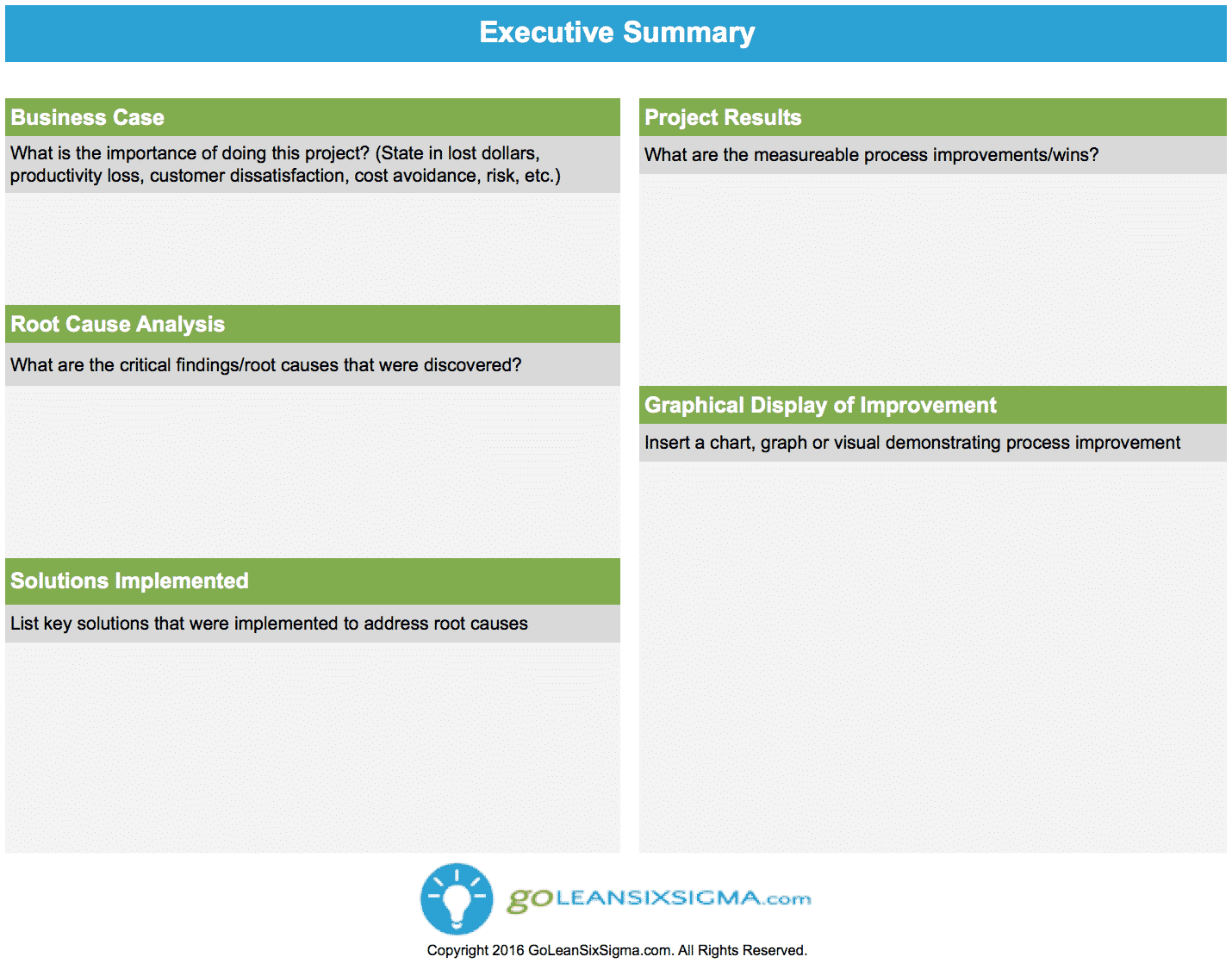 Executive Summary GoLeanSixSigma – Project Summary Template