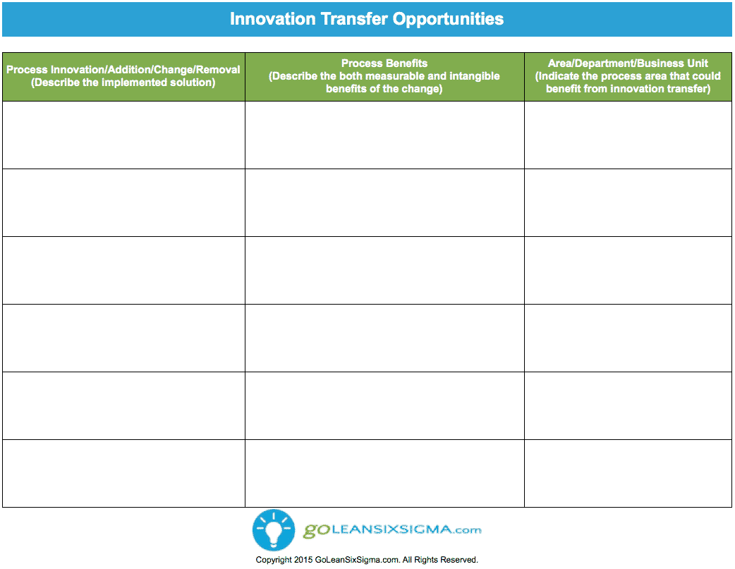 Innovation Transfer Opportunities – GoLeanSixSigma.com