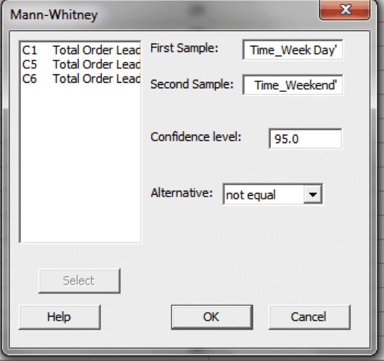 MannWhitney-Minitab-Settings