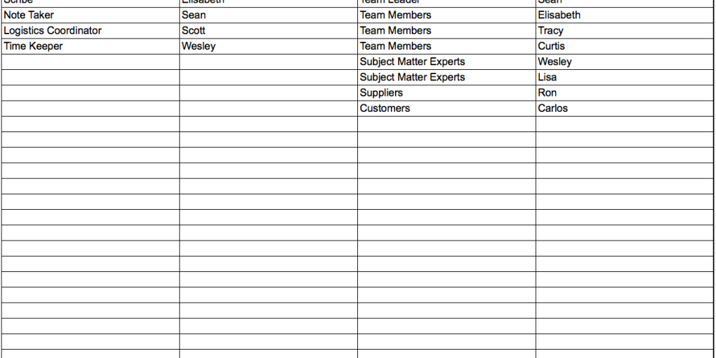Meeting & Project Roles Example – GoLeanSixSigma.com