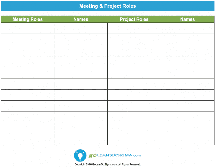 Meeting & Project Roles V3.0 GoLeanSixSigma.com