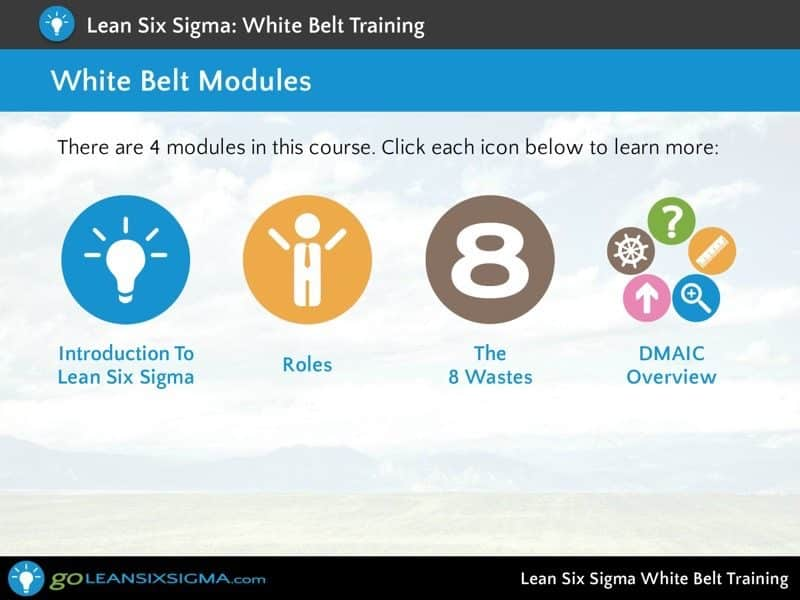 Screen Shot 2 Lean Six Sigma White Belt Training Goleansixsigma Com