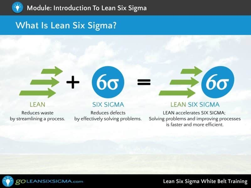 Screen Shot 3 Lean Six Sigma White Belt Training Goleansixsigma Com  1