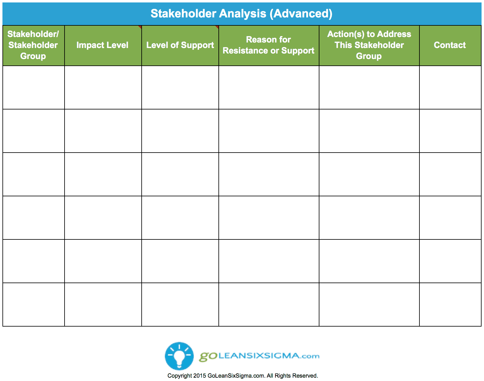 Stakeholder Analysis (Advanced) – GoLeanSixSigma.com