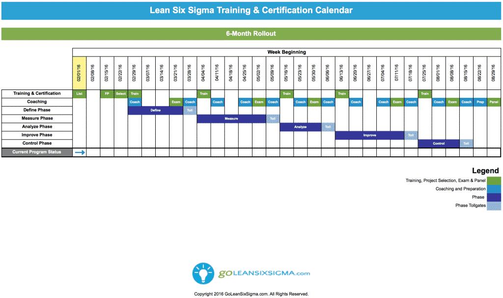 Lean Six Sigma Training And Certification Calendar
