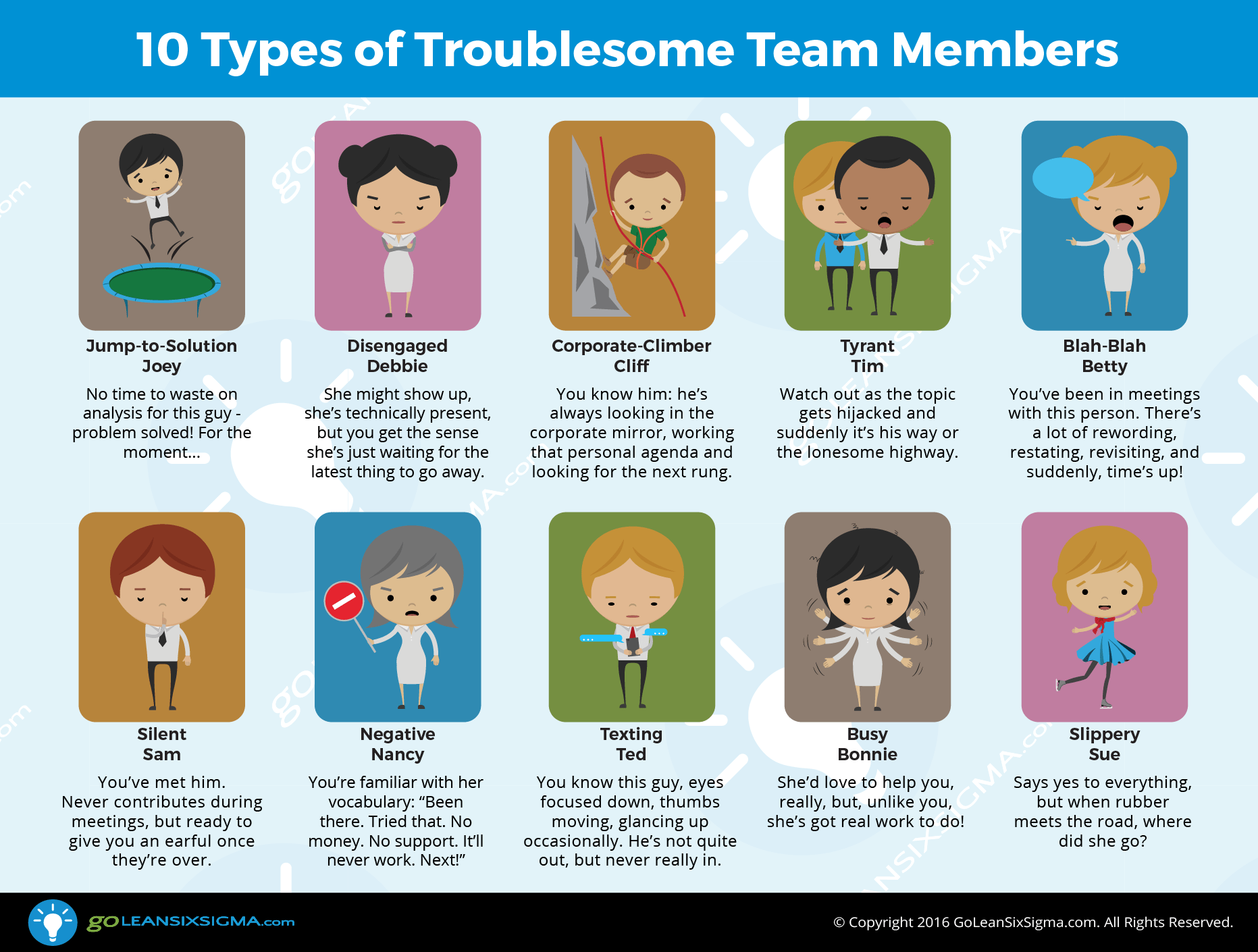 10 Types Troublesome Team Members Goleansixsigma Com