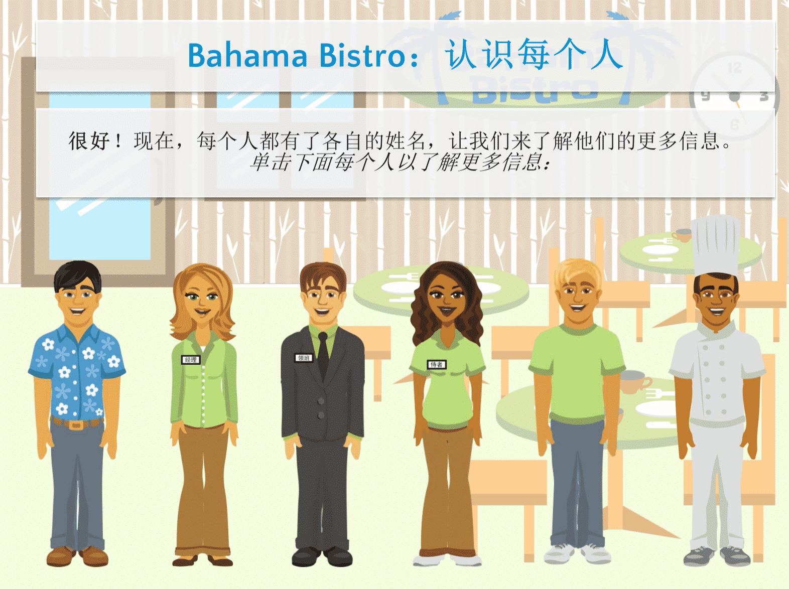Bahama Bistro Characters - GoLeanSixSigma.com