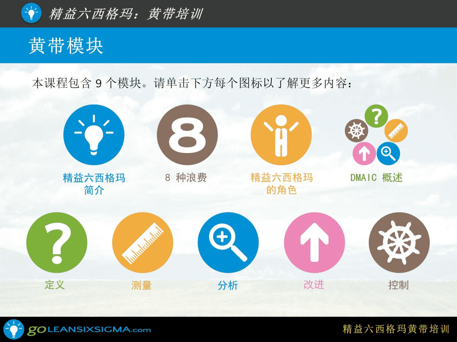 Chinese Training - 8 Wastes - GoLeanSixSigma.com