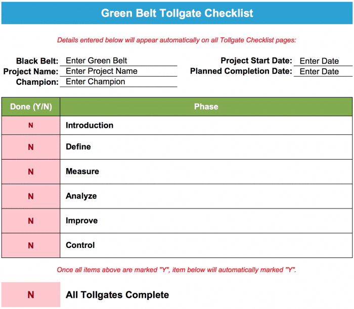 Green Belt Tollgate Checklist