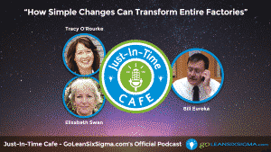 Just-In-Time Cafe Podcast, Episode 3 - How Simple Changes Can Transform Entire Factories - GoLeanSixSigma.com