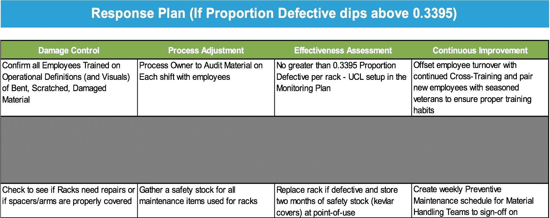 Response Plan - BSD Project