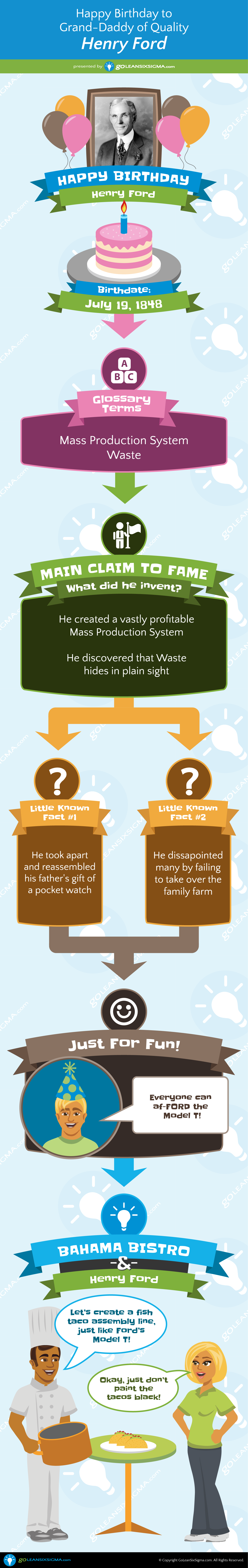 GLSS_Infographic_Grand-Daddies_Henry_Ford_output