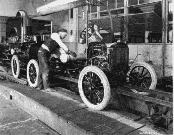 Model T - Ford - GoLeanSixSigma.com