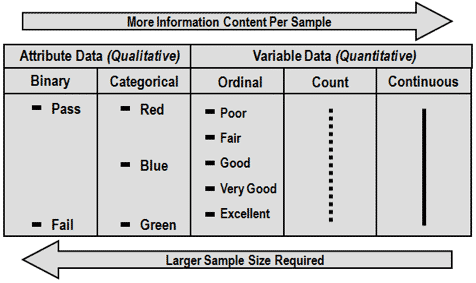 Variable Data Count - Per Sample