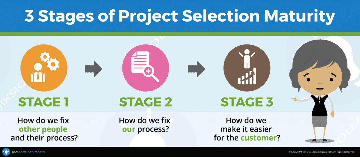 3 Stages Of Project Selection Maturity