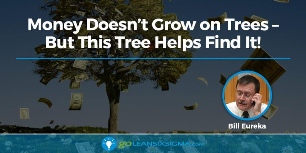 Money Doesn't Grow On Trees - But This Tree Helps Find It - GoLeanSixSigma.com