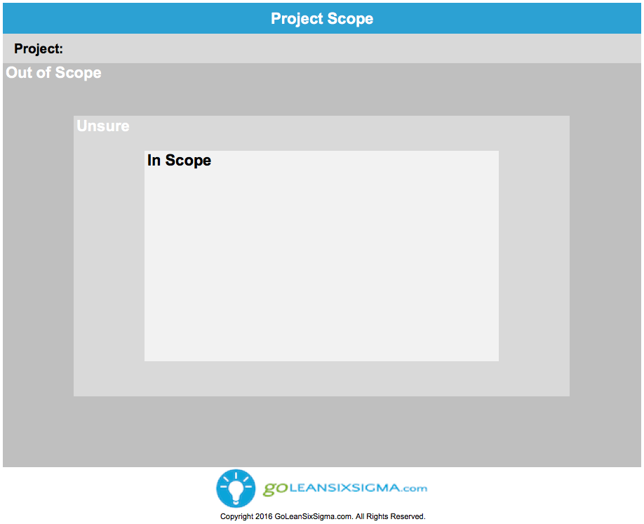Project Scope GoLeanSixSigma.com