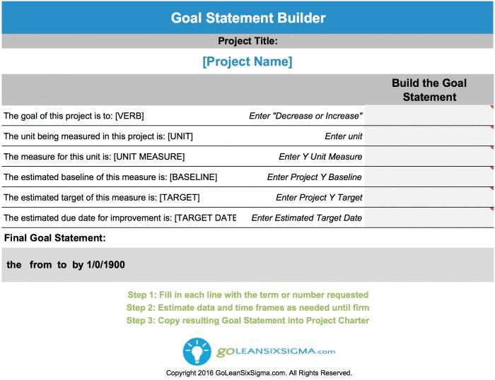 Goal-Statement-Builder_v3.0_GoLeanSixSigma.com