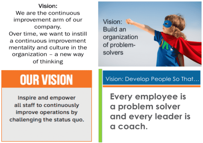 Strategic planning for a lean six sigma program office for Vision industries group