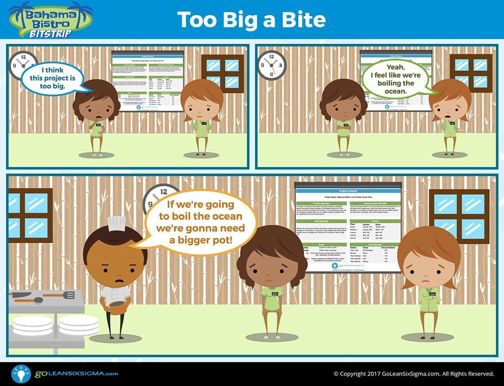 Bahama Bistro Bitstrip - Too Big a Bite - GoLeanSixSigma.com