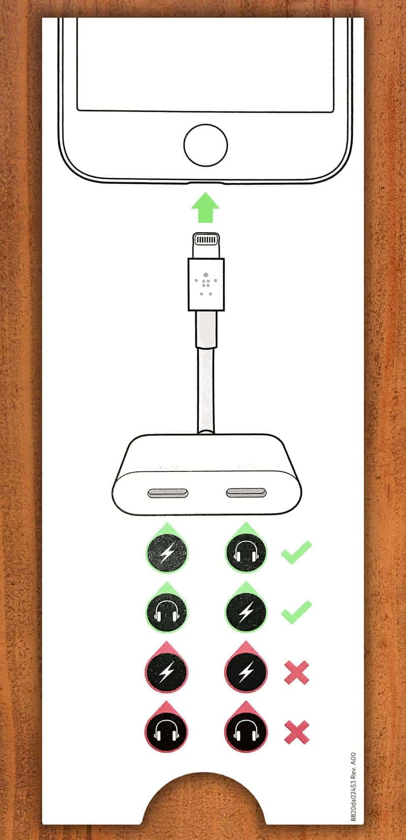 Lean Six Sigma Is Everywhere: Apple Adapter Instructions - GoLeanSixSigma.com