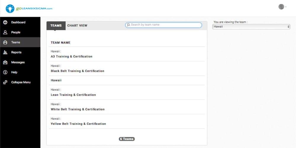 faq_leader-view_learner-view_2_goleansixsigma-com