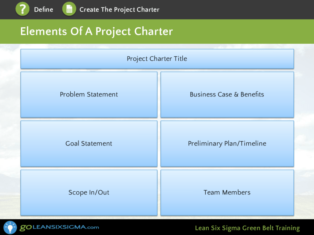 Project Charter Training Screen Shot