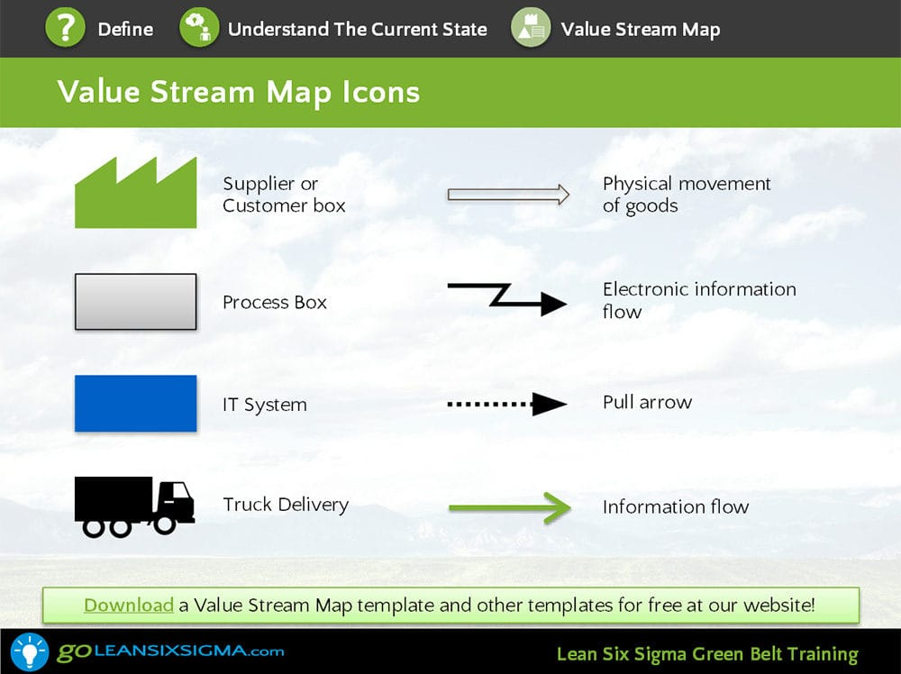 Value Stream Map Screenshot 1 Goleansixsigma Com