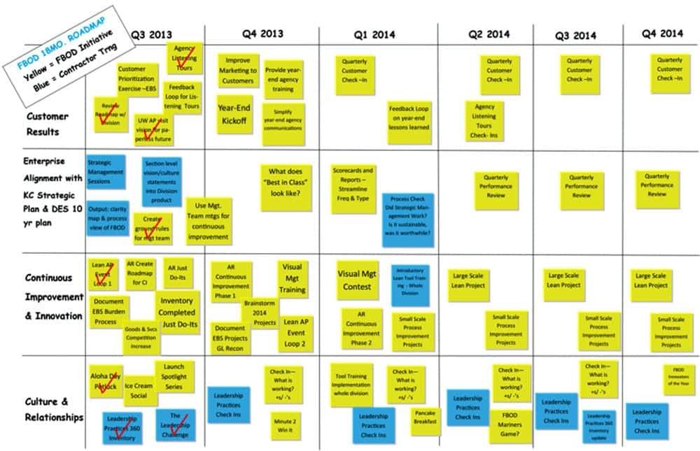 FBOD 18 Month Roadmap - GoLeanSixSigma.com