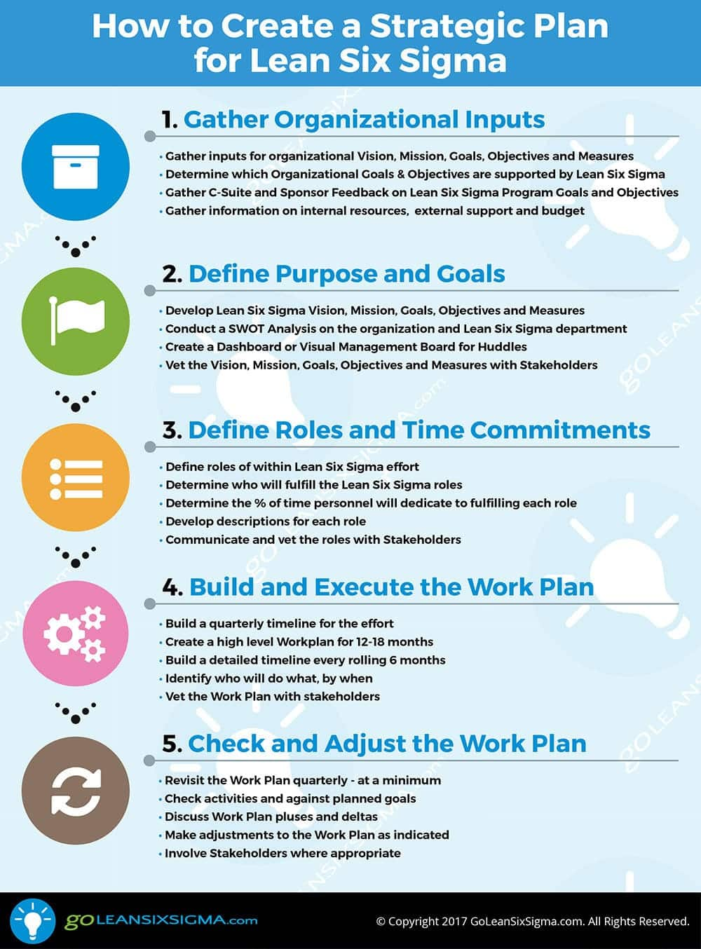 Infographic - How to Create a Strategic Plan for Lean Six Sigma - GoLeanSixSigma.com