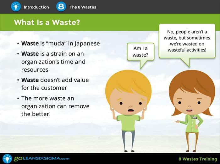 8 Wastes Single Module Screenshot - GoLeanSixSigma.com