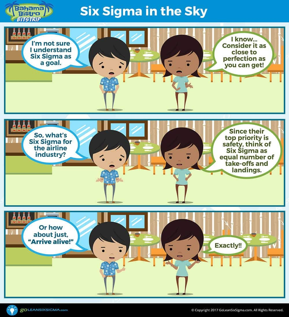 Bahama Bistro Bitstrip: Six Sigma In The Sky