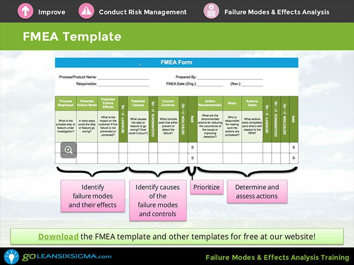 FMEA Screenshot 1 GoLeanSixSigma.com