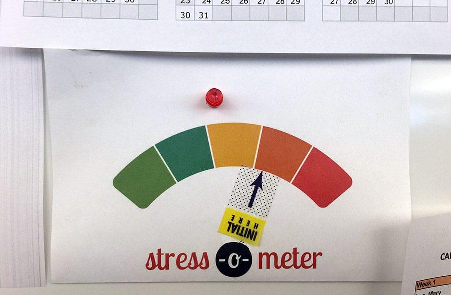 Lean Six Sigma Is Everywhere: Stress-o-Meter - GoLeanSixSigma.com