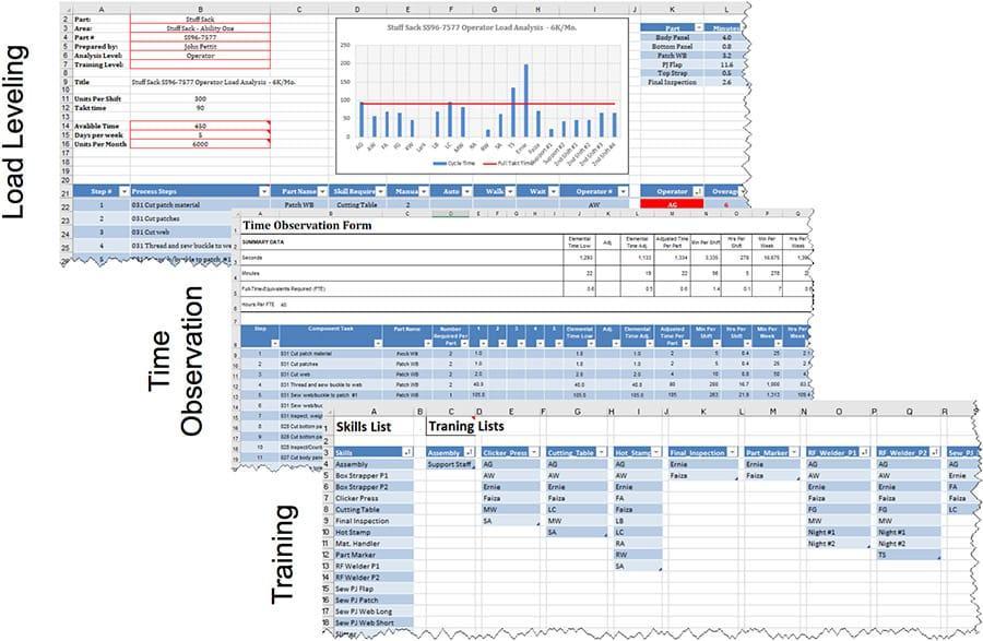 New Staffing / Takt-Load Leveling Tool - GoLeanSixSigma.com