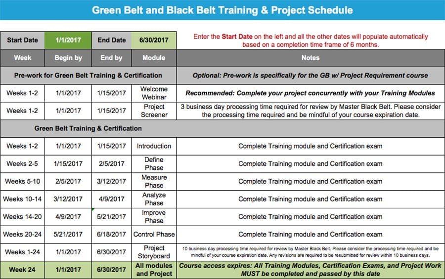 GB BB Project Schedule V1.0 GoLeanSixSigma.com