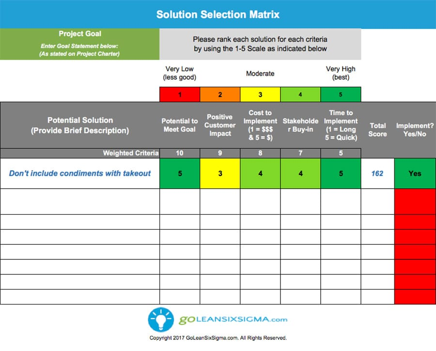 Solution Selection Matrix Screenshot V1.0 GoLeanSixSigma.com