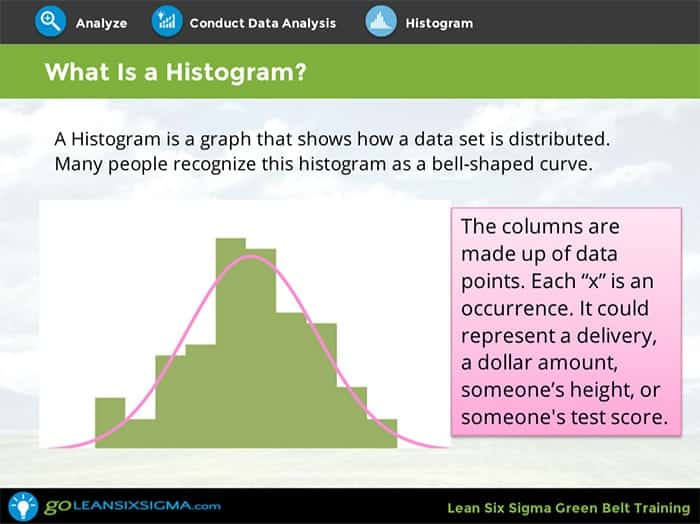 Histogram Screenshot 1 GoLeanSixSigma.com